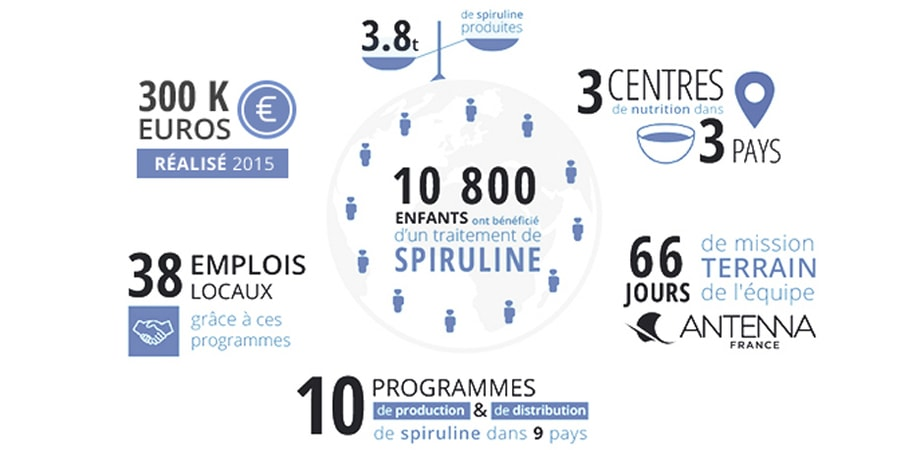 infographie chffres cles